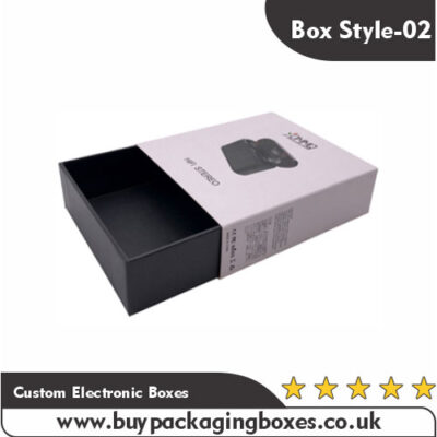 Custom Electronic Boxes